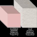 isoler par l'extérieur avec la mousse résolique: isolant maximal pour épaisseur minimale